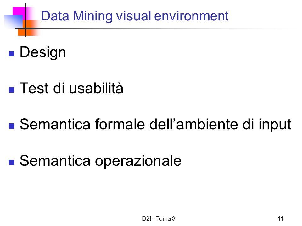 D2I - Tema 311 Data Mining visual environment Design Test di usabilità Semantica formale dellambiente di input Semantica operazionale