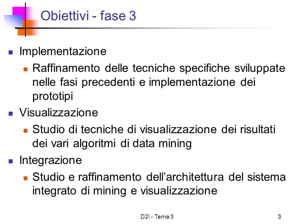 D2I - Tema 33 Obiettivi - fase 3 Implementazione Raffinamento delle tecniche specifiche sviluppate nelle fasi precedenti e implementazione dei prototipi Visualizzazione Studio di tecniche di visualizzazione dei risultati dei vari algoritmi di data mining Integrazione Studio e raffinamento dellarchitettura del sistema integrato di mining e visualizzazione