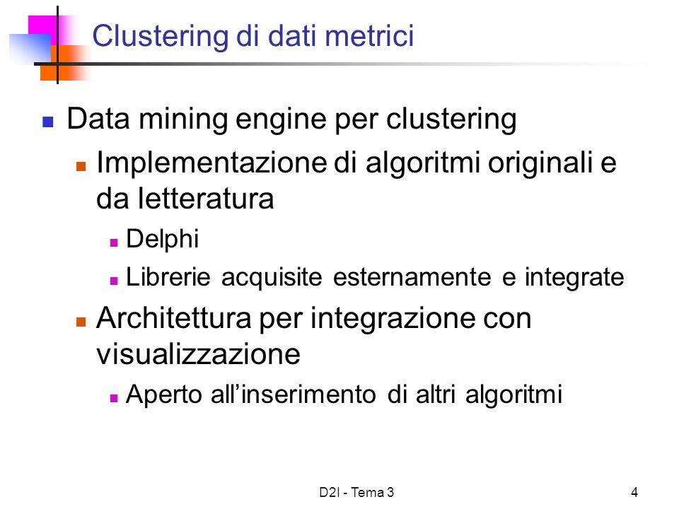 D2I - Tema 34 Clustering di dati metrici Data mining engine per clustering Implementazione di algoritmi originali e da letteratura Delphi Librerie acquisite esternamente e integrate Architettura per integrazione con visualizzazione Aperto allinserimento di altri algoritmi