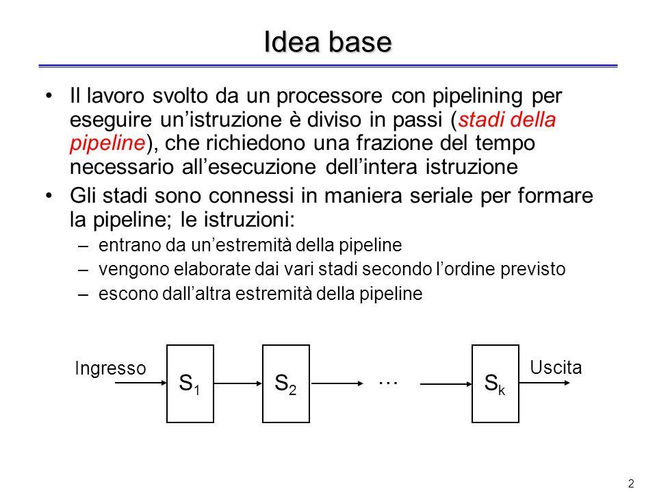 1 Il pipelining E una tecnica –per migliorare le prestazioni del processore –basata sulla sovrapposizione dellesecuzione di più istruzioni appartenent