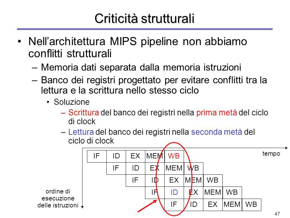 46 Le criticità (2) Criticità strutturale –Tentativo di usare la stessa risorsa hardware da parte di diverse istruzioni in modi diversi nello stesso c