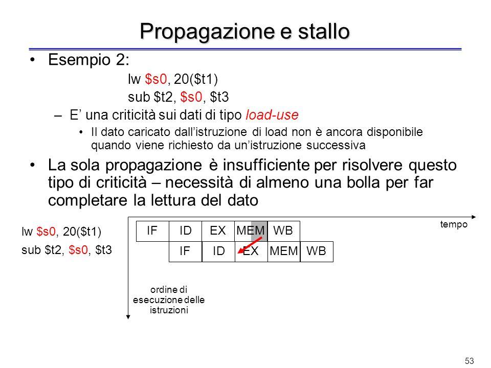 52 Propagazione (o forwarding) Esempio 1: quando la ALU genera il risultato, questo viene subito messo a disposizione per il passo dellistruzione che