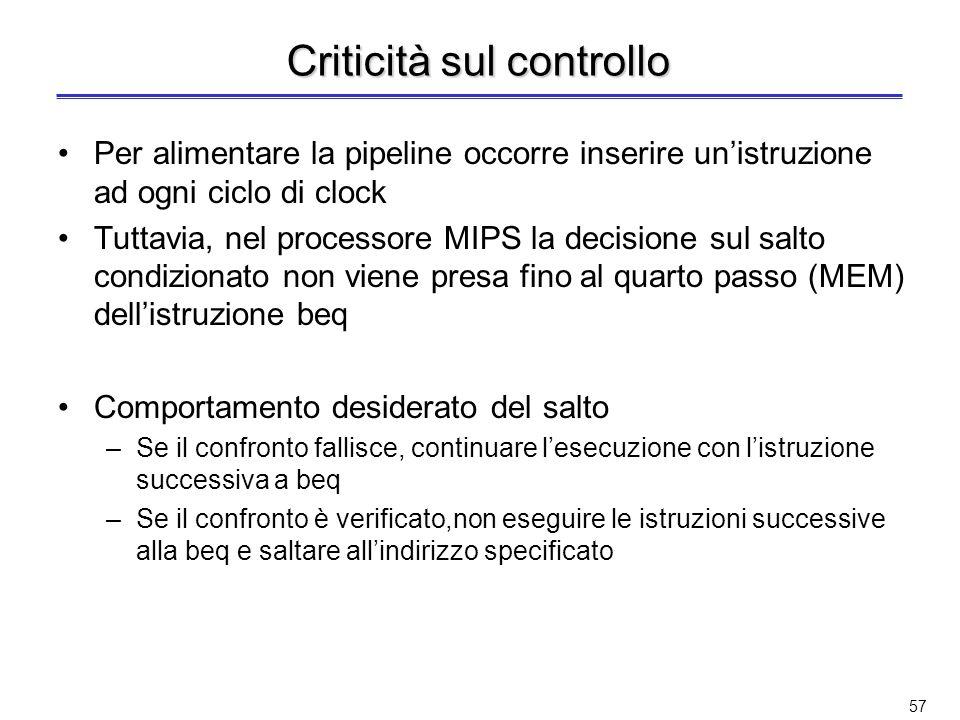 56 Riordino delle istruzioni Lassemblatore riordina le istruzioni in modo da impedire che istruzioni correlate siano troppo vicine –Lassemblatore cerc