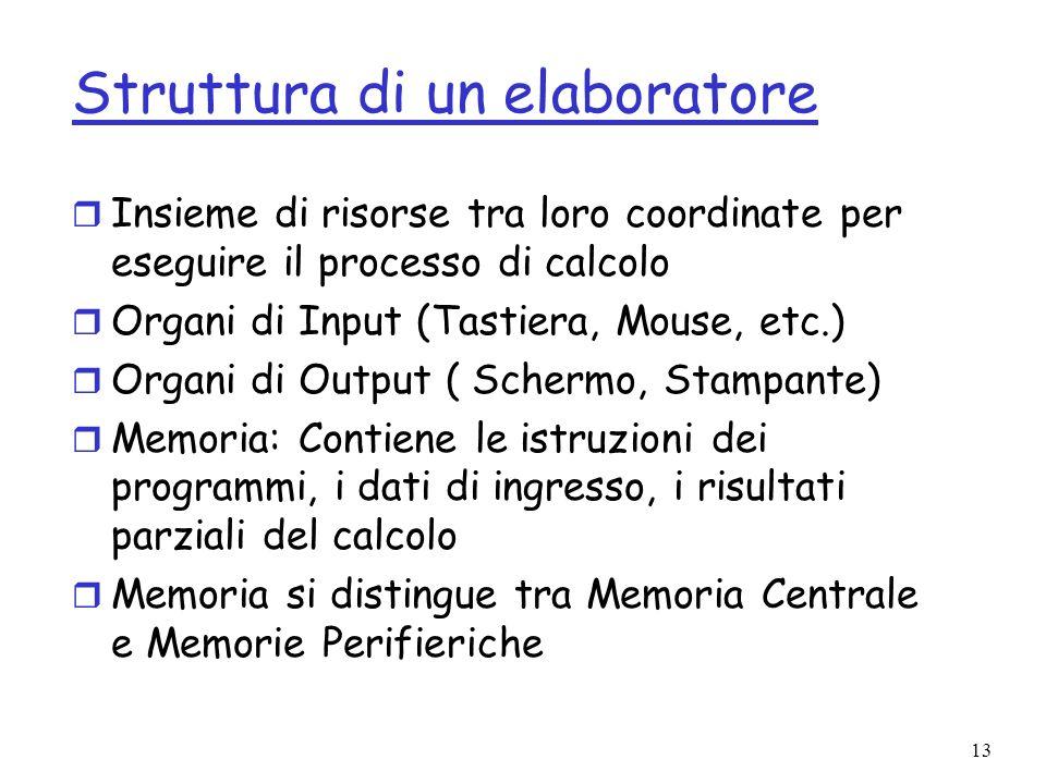 14 Memoria centrale r Dati sono rappresentati in formato binario.