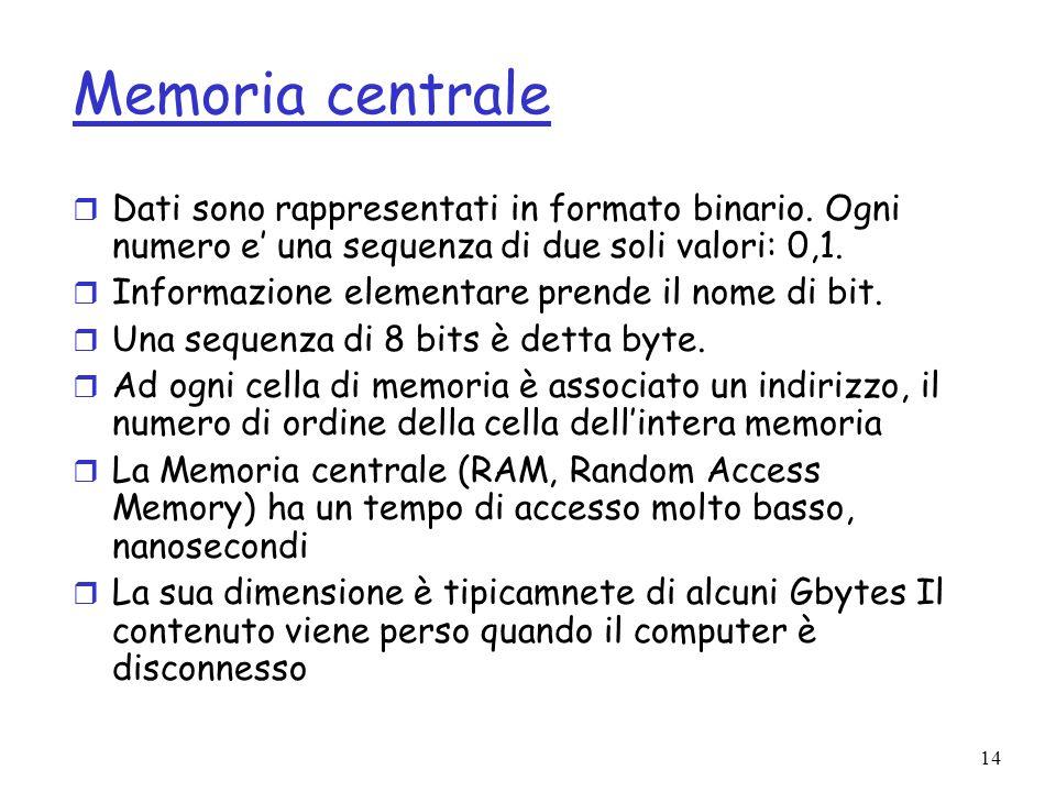 15 Memoria di Massa r Dischi magnetici, CD-ROM r Possono essere visti come dispositivi di output r Mantengono linformazione memorizzata in modo permanente r Capacità di memorizzazione praticamente illimitata r Minore velocità della memoria centrale, millisecondi