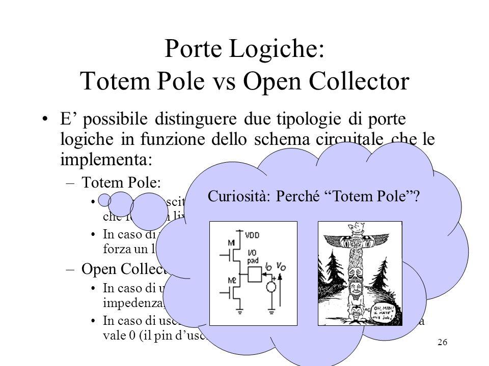 26 Porte Logiche: Totem Pole vs Open Collector E possibile distinguere due tipologie di porte logiche in funzione dello schema circuitale che le imple