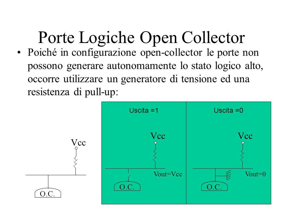 27 Porte Logiche Open Collector Poiché in configurazione open-collector le porte non possono generare autonomamente lo stato logico alto, occorre utilizzare un generatore di tensione ed una resistenza di pull-up: O.C.