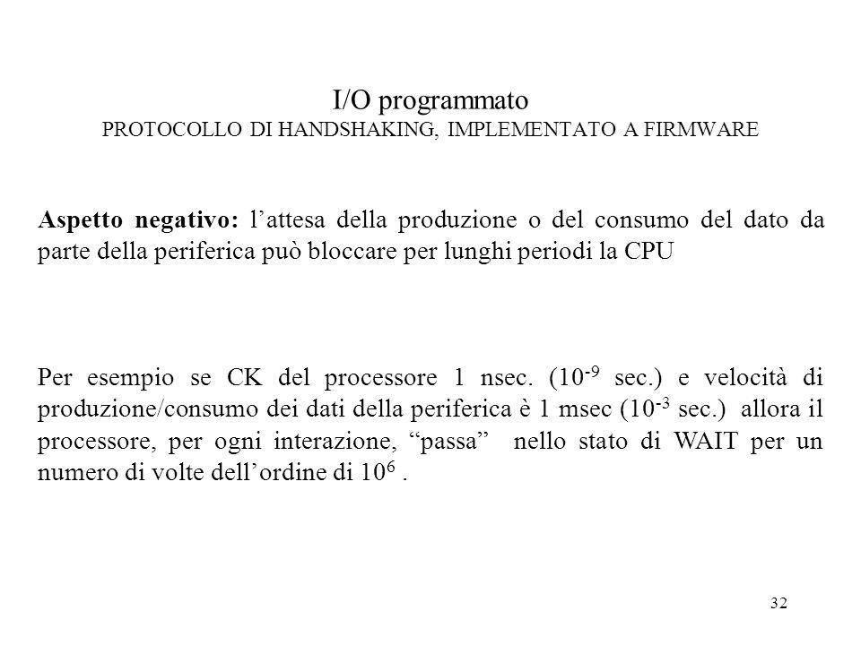 32 I/O programmato PROTOCOLLO DI HANDSHAKING, IMPLEMENTATO A FIRMWARE Aspetto negativo: lattesa della produzione o del consumo del dato da parte della