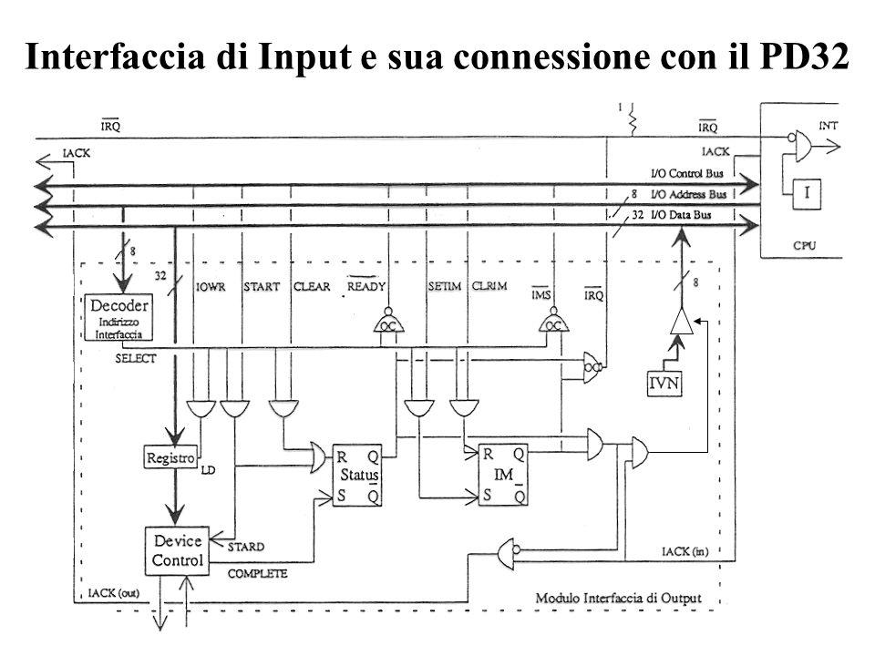 60 Interfaccia di Input e sua connessione con il PD32