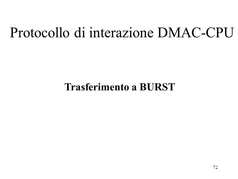 72 Protocollo di interazione DMAC-CPU Trasferimento a BURST