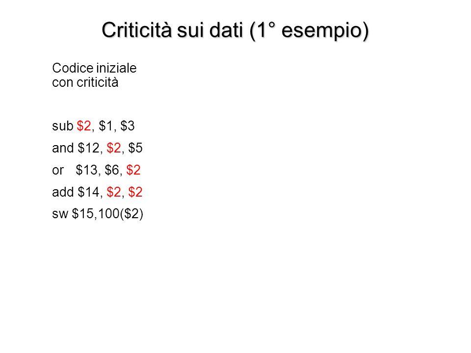 Il pipelining: criticità sui dati Lucidi fatti in collaborazione con lIng. Valeria Cardellini