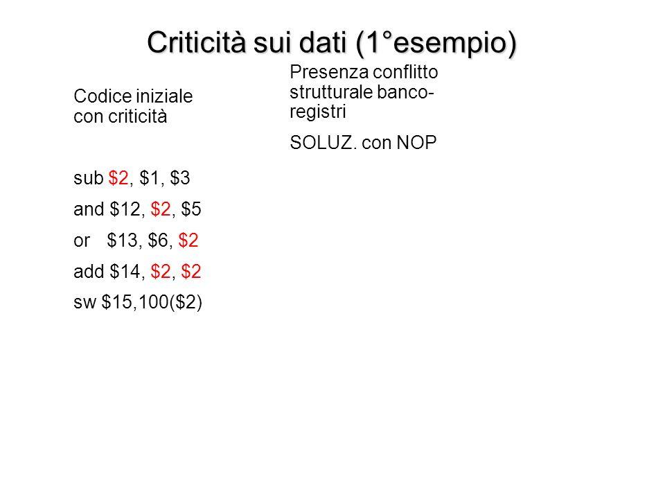 Codice iniziale con criticità sub $2, $1, $3 and $12, $2, $5 or$13, $6, $2 add $14, $2, $2 sw $15,100($2) Criticità sui dati (1° esempio)