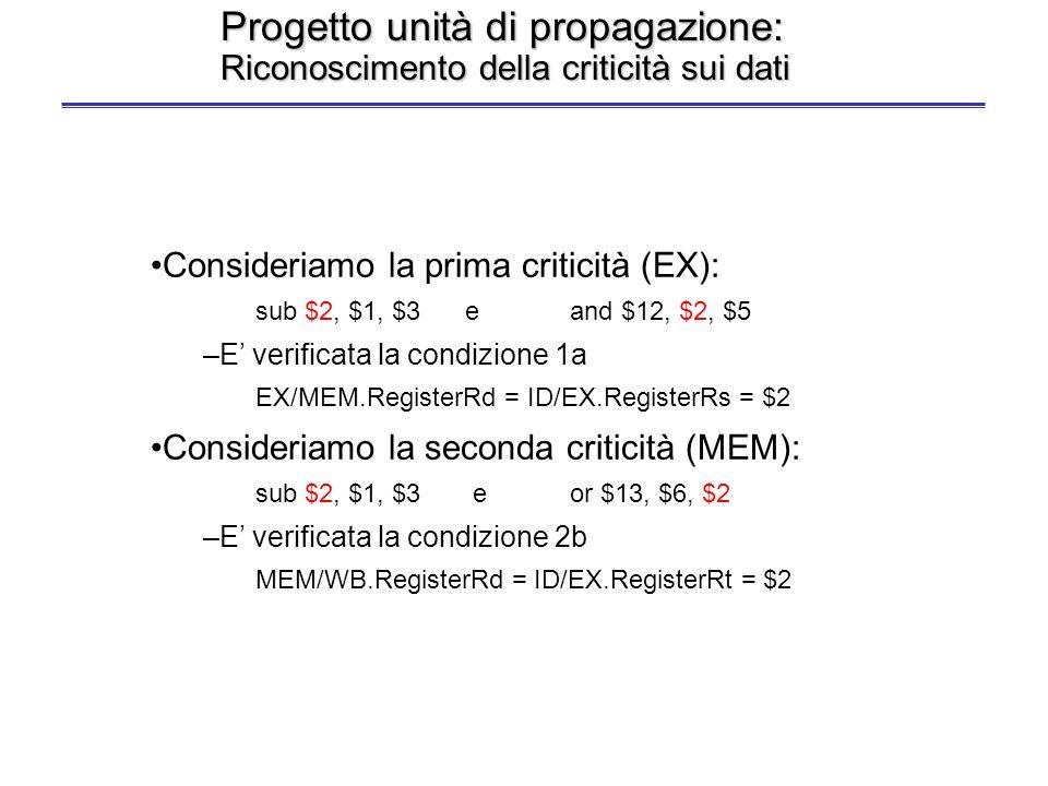 19 Progetto unità di propagazione: Riconoscimento della criticità sui dati Condizioni che generano la criticità sui dati: –Reg. destin. istr. preced n