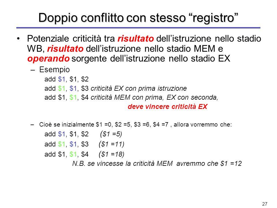 26 Condizioni e segnali di controllo (2) Criticità MEM if ( MEM/WB.RegWrite and (MEM/WB.RegisterRd 0) and (MEM/WB.RegisterRd = ID/EX.RegisterRs)) Forw