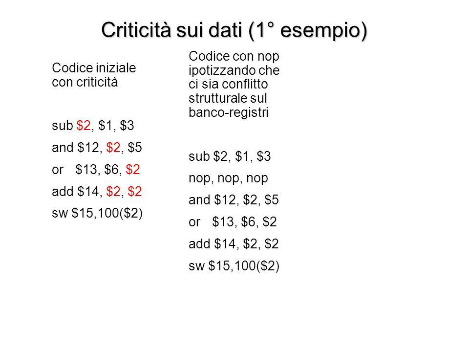 Presenza conflitto strutturale banco- registri SOLUZ. con NOP Codice iniziale con criticità sub $2, $1, $3 and $12, $2, $5 or$13, $6, $2 add $14, $2,