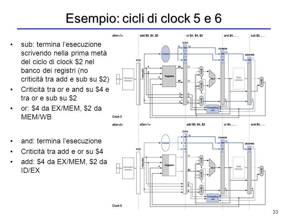32 Esempio: cicli di clock 3 e 4 or: entra nella pipeline Nessuna criticità and: in ID/EX vengono scritti $2, $5, 2, 5, e 4 (numeri dei registri) add: