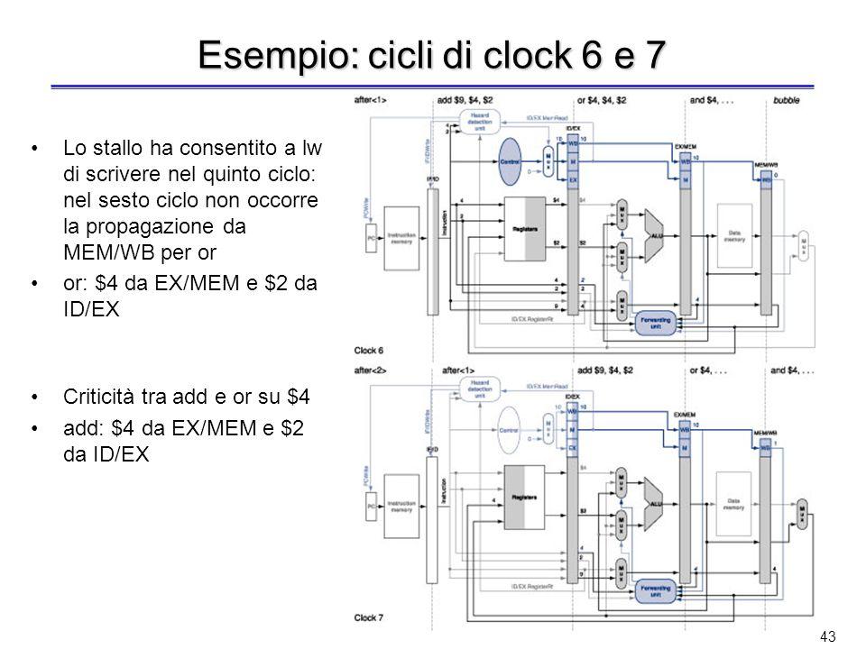 42 Esempio: cicli di clock 4 e 5 Viene inserito lo stallo and e or possono riprendere lesecuzione and: $2 da MEM/WB, $4 da ID/EX