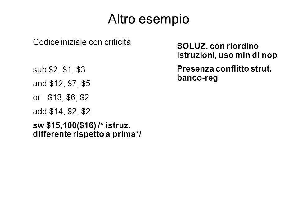 Criticità sui dati (2°esempio) Codice iniziale con criticità sub $2, $1, $3 and $12, $7, $5 or$13, $6, $2 add $14, $2, $2 sw $15,100($13) Presenza con