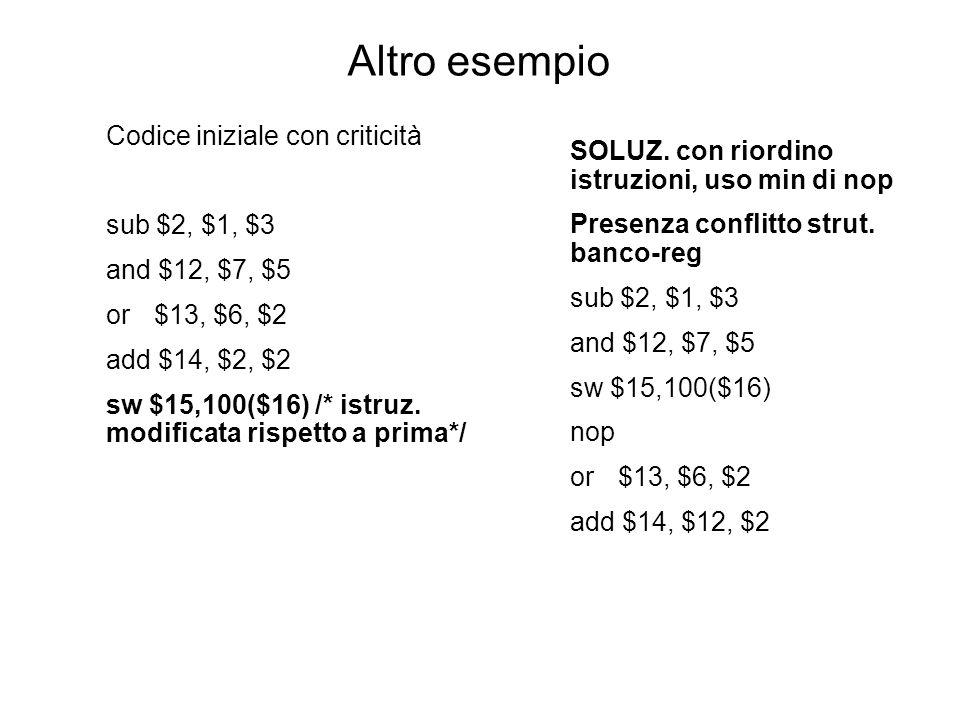 Altro esempio Codice iniziale con criticità sub $2, $1, $3 and $12, $7, $5 or$13, $6, $2 add $14, $2, $2 sw $15,100($16) /* istruz. differente rispett