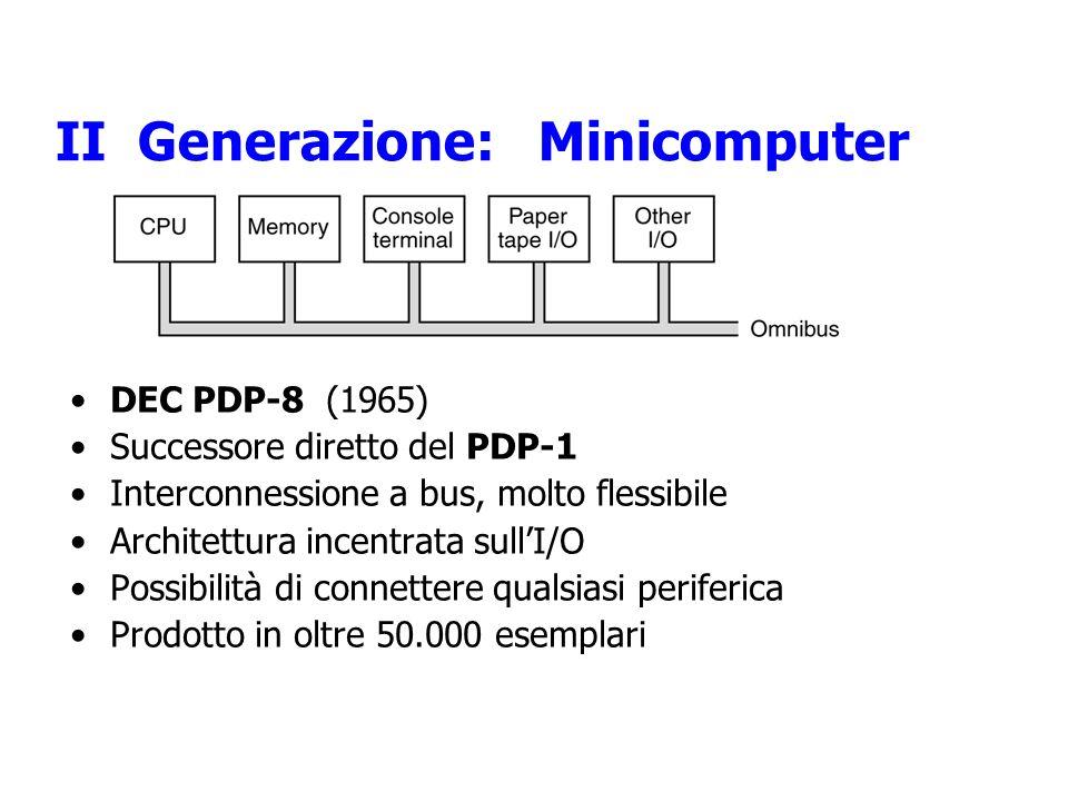 II Generazione: Minicomputer DEC PDP-8 (1965) Successore diretto del PDP-1 Interconnessione a bus, molto flessibile Architettura incentrata sullI/O Po