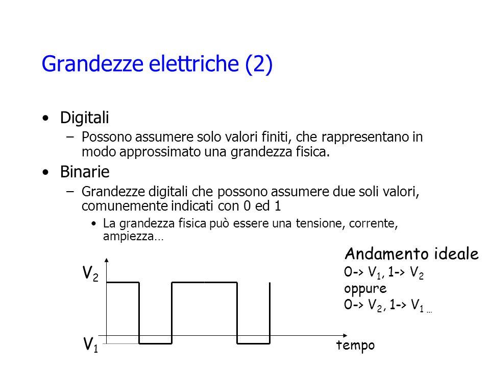 Grandezze elettriche (2) Digitali –Possono assumere solo valori finiti, che rappresentano in modo approssimato una grandezza fisica. Binarie –Grandezz