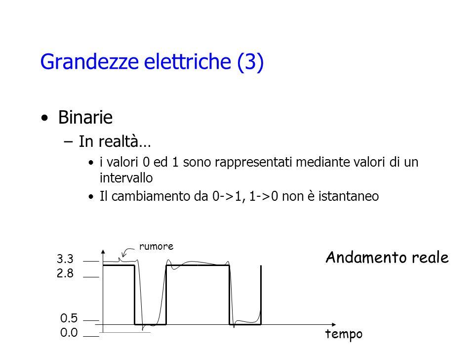 Grandezze elettriche (3) Binarie –In realtà… i valori 0 ed 1 sono rappresentati mediante valori di un intervallo Il cambiamento da 0->1, 1->0 non è is