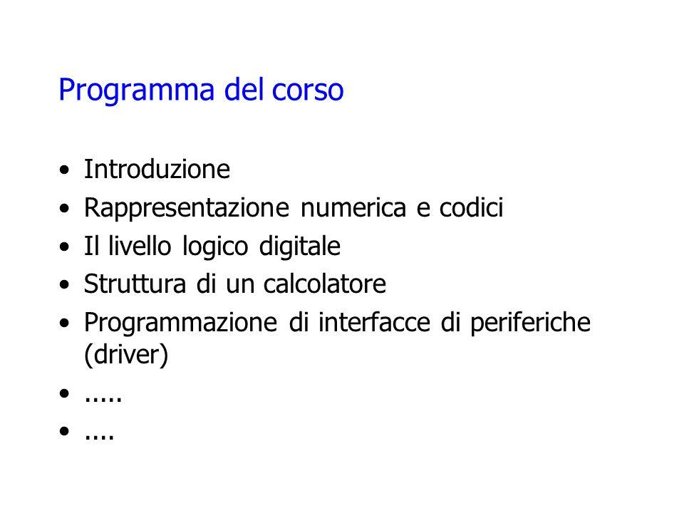 Programma del corso Introduzione Rappresentazione numerica e codici Il livello logico digitale Struttura di un calcolatore Programmazione di interfacc