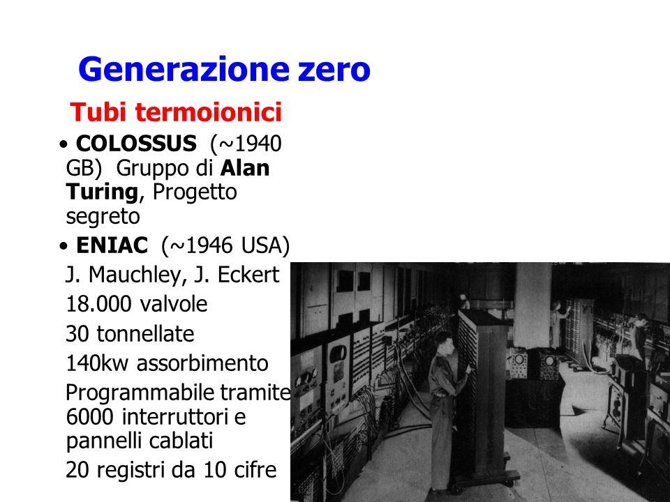 Generazione zero Tubi termoionici COLOSSUS (~1940 GB) Gruppo di Alan Turing, Progetto segreto ENIAC (~1946 USA) J. Mauchley, J. Eckert 18.000 valvole