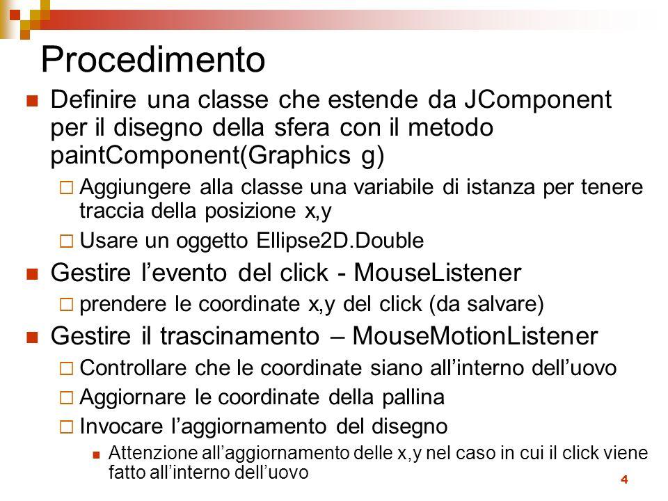 4 Procedimento Definire una classe che estende da JComponent per il disegno della sfera con il metodo paintComponent(Graphics g) Aggiungere alla classe una variabile di istanza per tenere traccia della posizione x,y Usare un oggetto Ellipse2D.Double Gestire levento del click - MouseListener prendere le coordinate x,y del click (da salvare) Gestire il trascinamento – MouseMotionListener Controllare che le coordinate siano allinterno delluovo Aggiornare le coordinate della pallina Invocare laggiornamento del disegno Attenzione allaggiornamento delle x,y nel caso in cui il click viene fatto allinterno delluovo