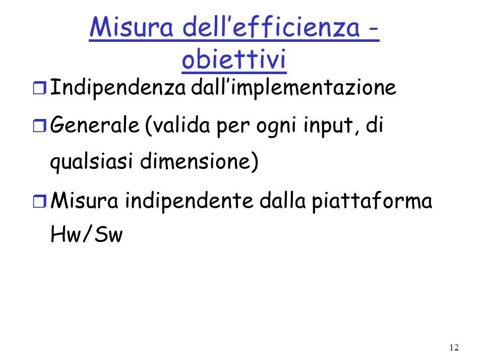 12 Misura dellefficienza - obiettivi r Indipendenza dallimplementazione r Generale (valida per ogni input, di qualsiasi dimensione) r Misura indipendente dalla piattaforma Hw/Sw