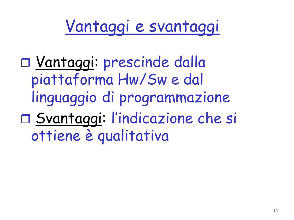 17 Vantaggi e svantaggi r Vantaggi: prescinde dalla piattaforma Hw/Sw e dal linguaggio di programmazione r Svantaggi: lindicazione che si ottiene è qualitativa
