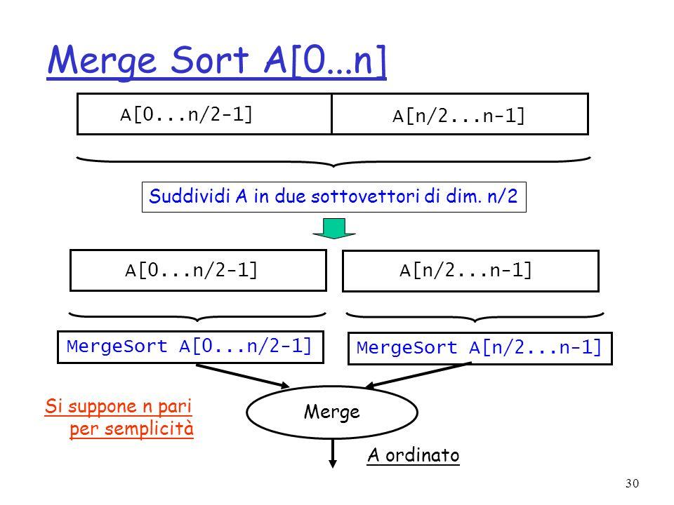 30 Merge Sort A[0...n] Si suppone n pari per semplicità A[0...n/2-1] A[n/2...n-1] Suddividi A in due sottovettori di dim.