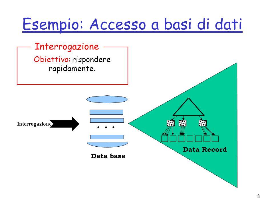 8 Esempio: Accesso a basi di dati Obiettivo: rispondere rapidamente.