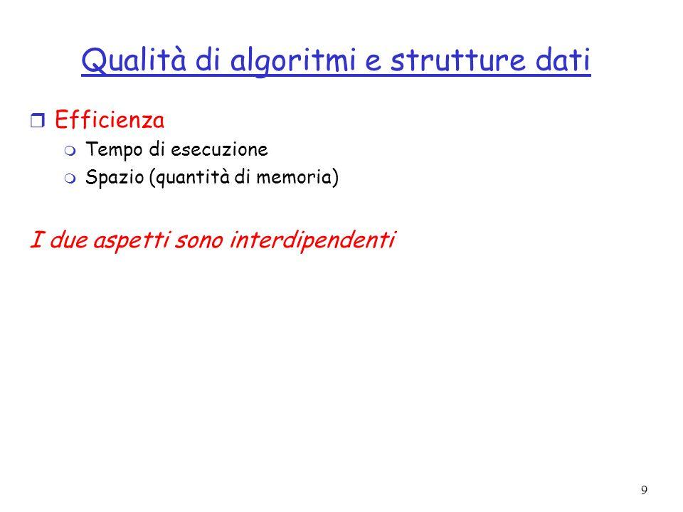 9 Qualità di algoritmi e strutture dati r Efficienza m Tempo di esecuzione m Spazio (quantità di memoria) I due aspetti sono interdipendenti