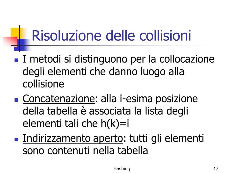 Hashing17 Risoluzione delle collisioni I metodi si distinguono per la collocazione degli elementi che danno luogo alla collisione Concatenazione: alla i-esima posizione della tabella è associata la lista degli elementi tali che h(k)=i Indirizzamento aperto: tutti gli elementi sono contenuti nella tabella