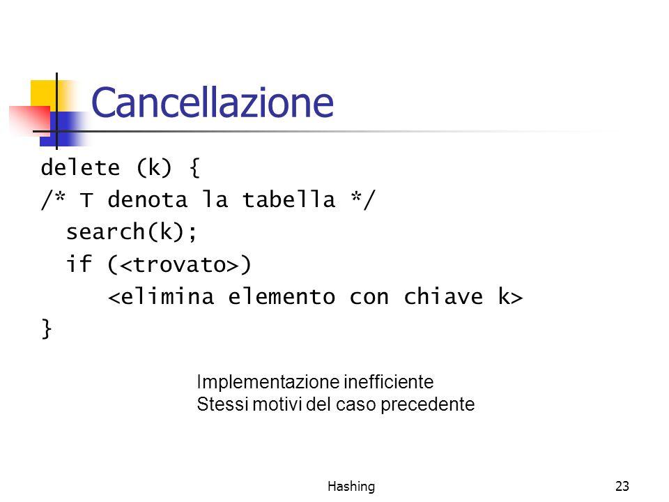 Hashing23 Cancellazione delete (k) { /* T denota la tabella */ search(k); if ( ) } Implementazione inefficiente Stessi motivi del caso precedente