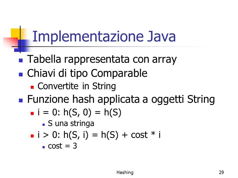 Hashing29 Implementazione Java Tabella rappresentata con array Chiavi di tipo Comparable Convertite in String Funzione hash applicata a oggetti String