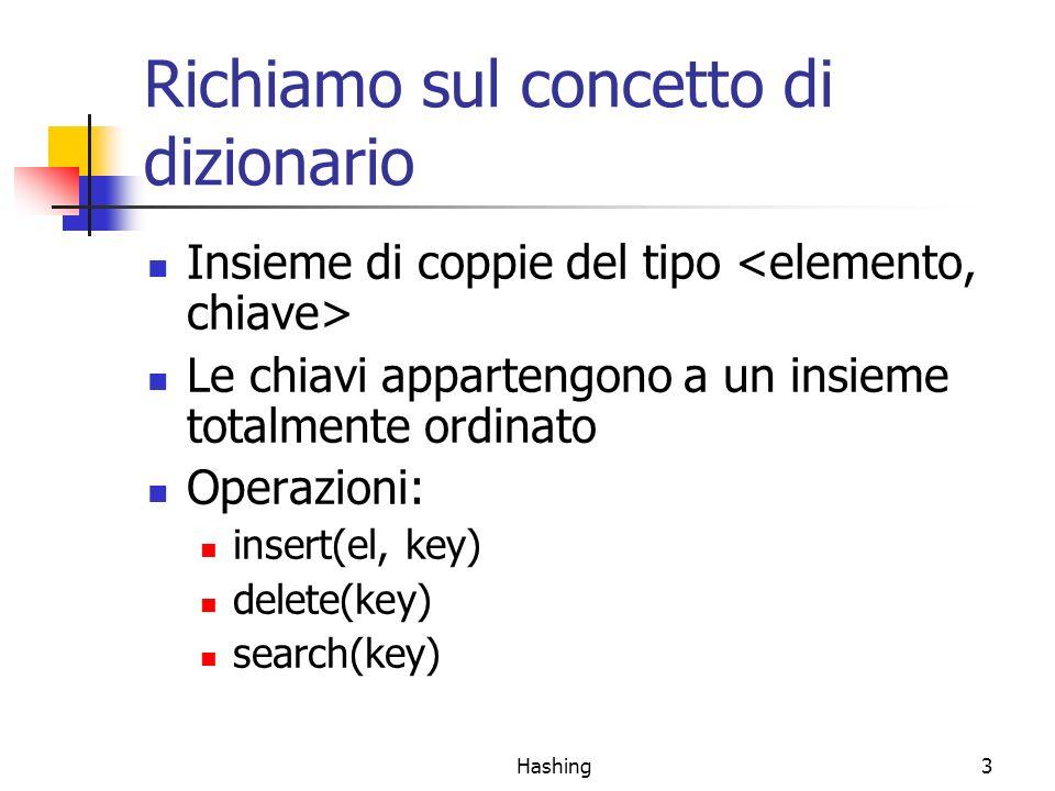 Hashing34 Classe HashTable/3 /* La nostra funzione hash */ public static int hash(String key, int tableSize) { int hashVal = 0; for( int i = 0; i < key.length( ); i++ ) hashVal = 37 * hashVal + key.charAt( i ); hashVal %= tableSize; /*   hashVal   < tableSize */ if( hashVal hashVal < 0 */ hashVal += tableSize; /* Cosi hashVal diventa > 0 */ return hashVal; } /* Altri metodi */