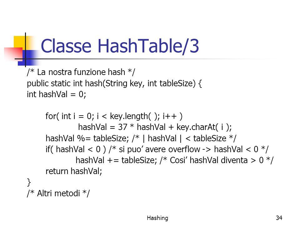 Hashing34 Classe HashTable/3 /* La nostra funzione hash */ public static int hash(String key, int tableSize) { int hashVal = 0; for( int i = 0; i < key.length( ); i++ ) hashVal = 37 * hashVal + key.charAt( i ); hashVal %= tableSize; /* | hashVal | < tableSize */ if( hashVal hashVal < 0 */ hashVal += tableSize; /* Cosi hashVal diventa > 0 */ return hashVal; } /* Altri metodi */