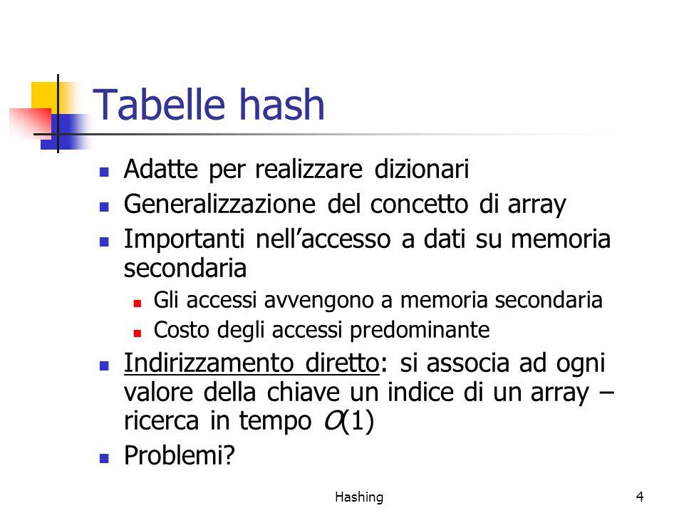 Hashing4 Tabelle hash Adatte per realizzare dizionari Generalizzazione del concetto di array Importanti nellaccesso a dati su memoria secondaria Gli accessi avvengono a memoria secondaria Costo degli accessi predominante Indirizzamento diretto: si associa ad ogni valore della chiave un indice di un array – ricerca in tempo O(1) Problemi?