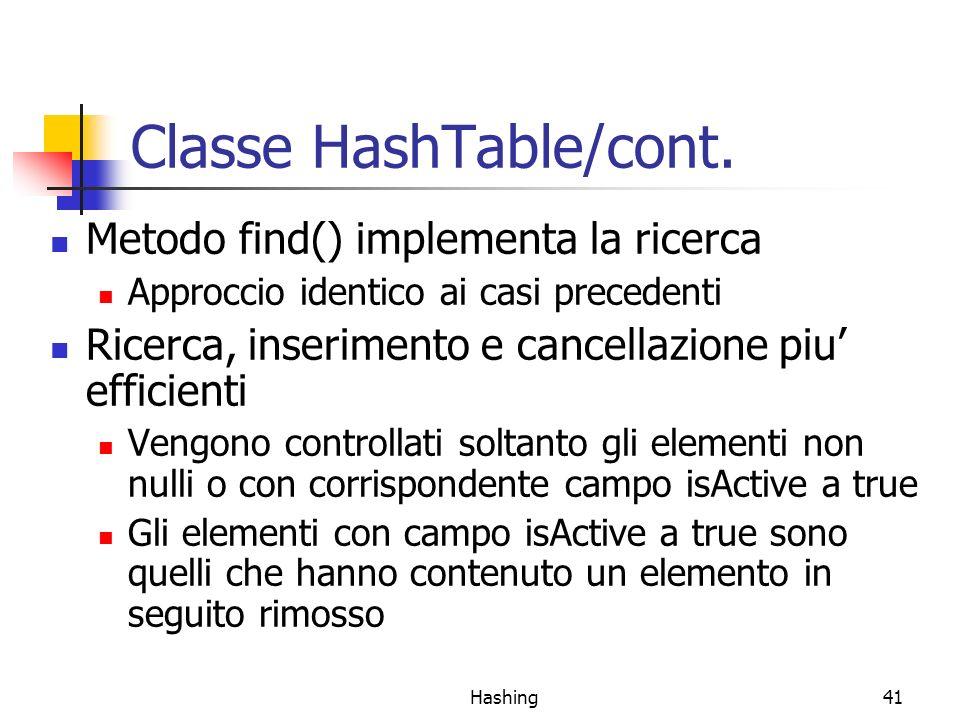 Hashing41 Classe HashTable/cont. Metodo find() implementa la ricerca Approccio identico ai casi precedenti Ricerca, inserimento e cancellazione piu ef