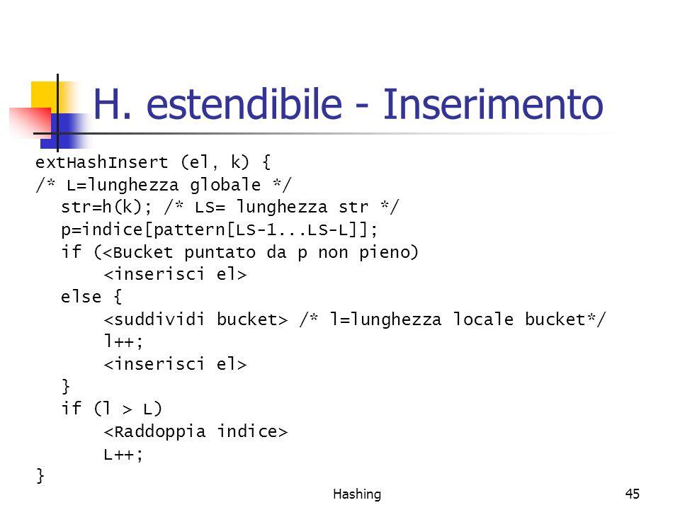 Hashing45 H. estendibile - Inserimento extHashInsert (el, k) { /* L=lunghezza globale */ str=h(k); /* LS= lunghezza str */ p=indice[pattern[LS-1...LS-