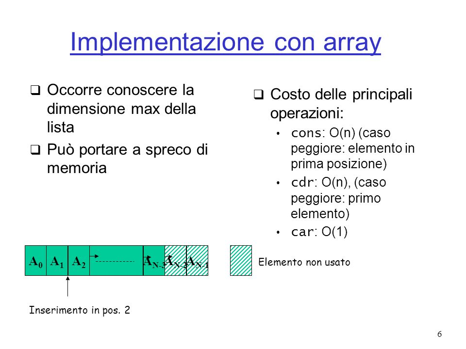 7 Implementazione con strutture collegate Efficienza cons, remove : O(i) (bisogna trovare la posizione dellelemento da inserire/rimuovere).