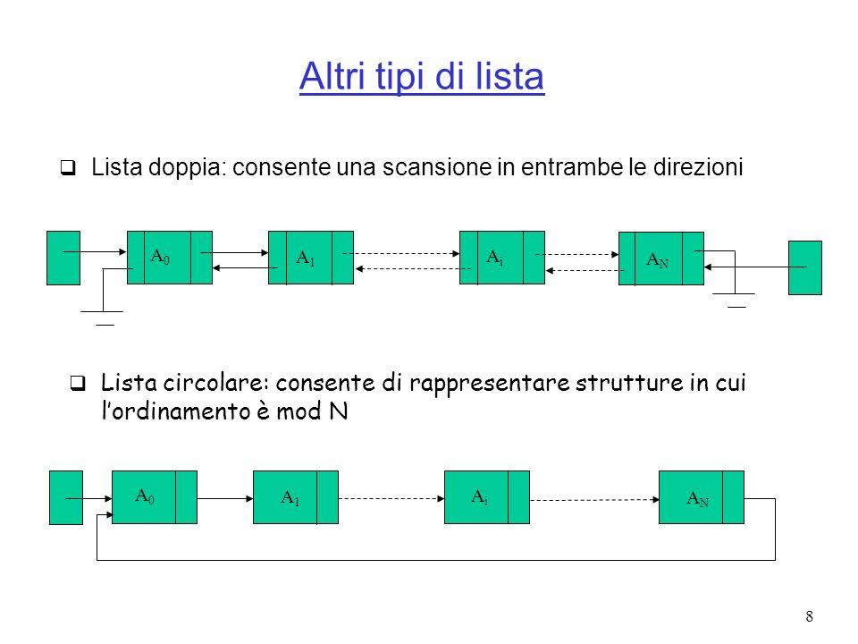 29 Implementazione di coda con Array circolare/3 public void enqueue(Object el){ if(!isFull()) if ((last == size - 1) || (last == -1)) { storage[0] = el; last = 0; if (first == -1) //caso coda vuota first=0; } else storage[++last] = el; }