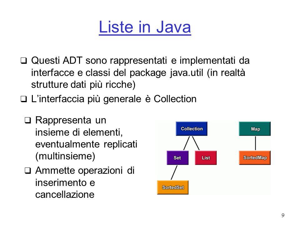 10 Liste in Java/2 Interfaccia List Rappresenta una collezione ordinata di elementi Ammette duplicati Implementazioni: classi LinkedList, ArrayList e Vector