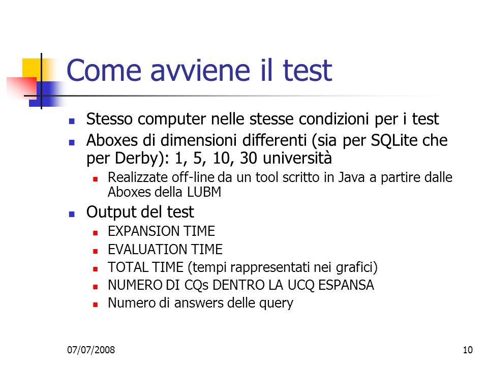 07/07/200810 Come avviene il test Stesso computer nelle stesse condizioni per i test Aboxes di dimensioni differenti (sia per SQLite che per Derby): 1, 5, 10, 30 università Realizzate off-line da un tool scritto in Java a partire dalle Aboxes della LUBM Output del test EXPANSION TIME EVALUATION TIME TOTAL TIME (tempi rappresentati nei grafici) NUMERO DI CQs DENTRO LA UCQ ESPANSA Numero di answers delle query