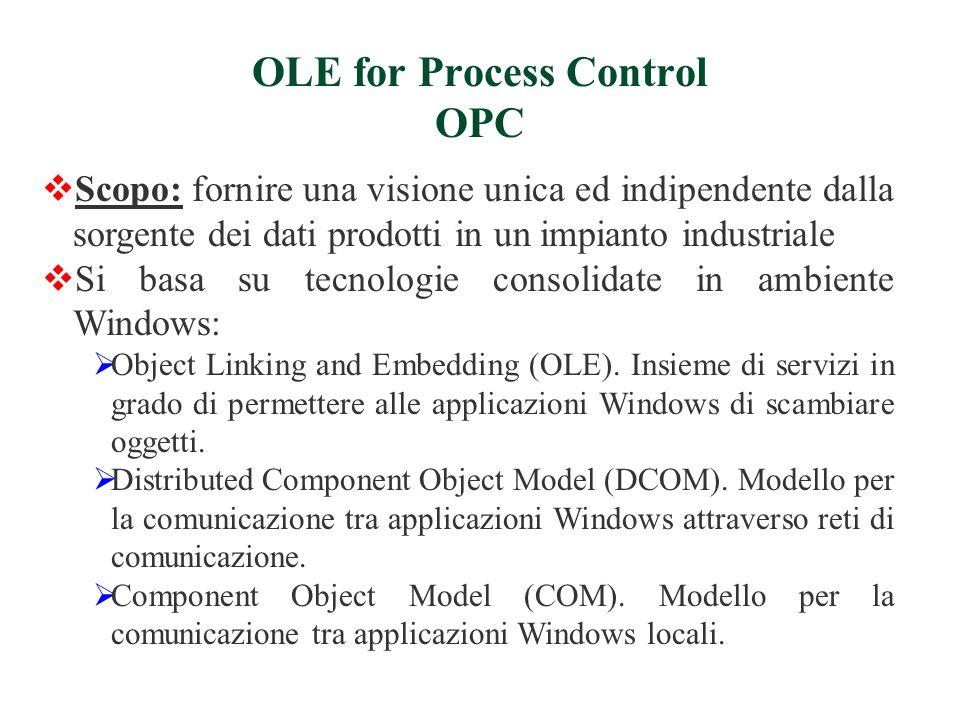 OLE for Process Control OPC Scopo: fornire una visione unica ed indipendente dalla sorgente dei dati prodotti in un impianto industriale Si basa su tecnologie consolidate in ambiente Windows: Object Linking and Embedding (OLE).