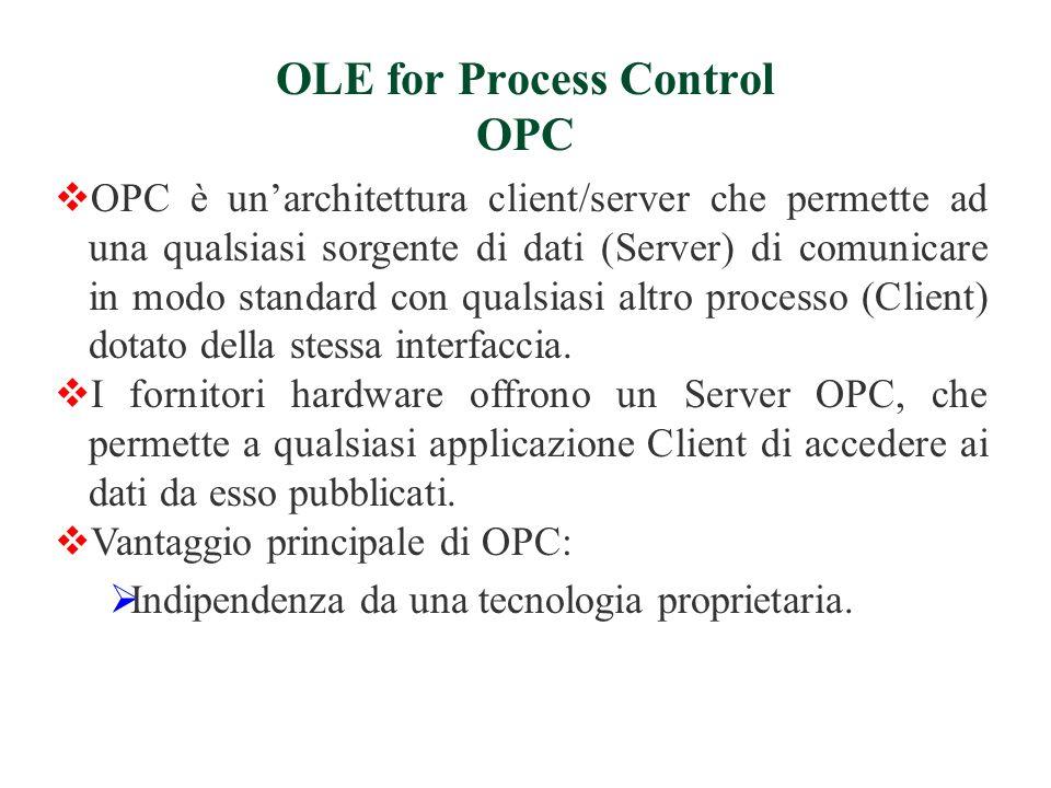 OPC è unarchitettura client/server che permette ad una qualsiasi sorgente di dati (Server) di comunicare in modo standard con qualsiasi altro processo (Client) dotato della stessa interfaccia.