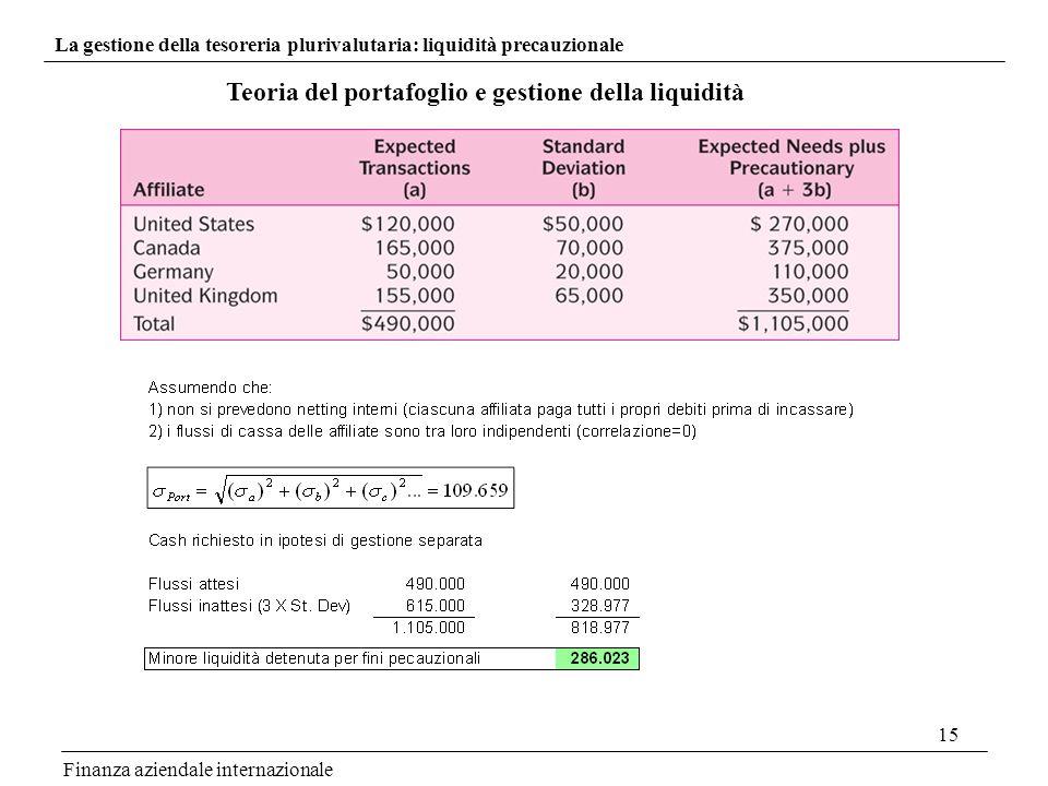 15 Finanza aziendale internazionale La gestione della tesoreria plurivalutaria: liquidità precauzionale Teoria del portafoglio e gestione della liquid