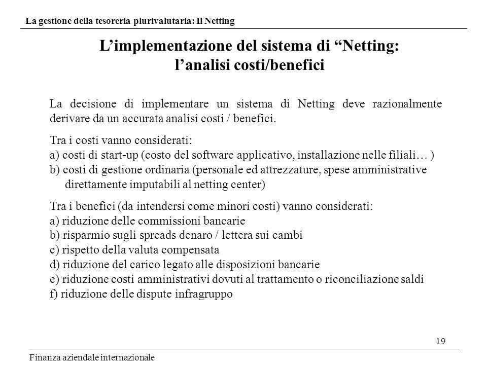 19 Limplementazione del sistema di Netting: lanalisi costi/benefici Finanza aziendale internazionale La decisione di implementare un sistema di Nettin